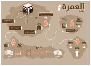umrah-guide_51f97a9bb4d86
