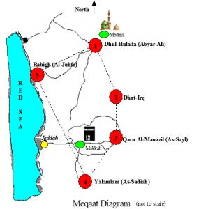 Meeqat